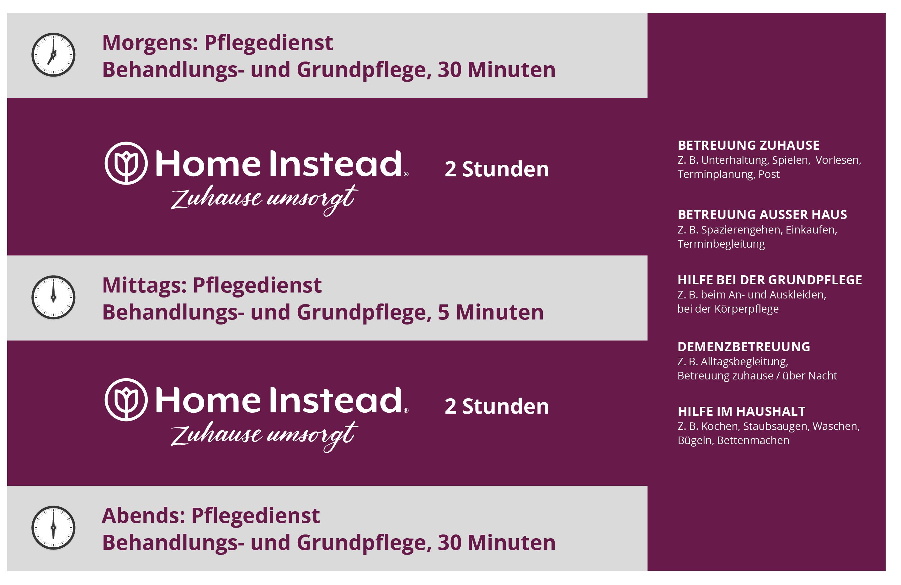 Home_Instead_Franchise_Leistungspositionierung